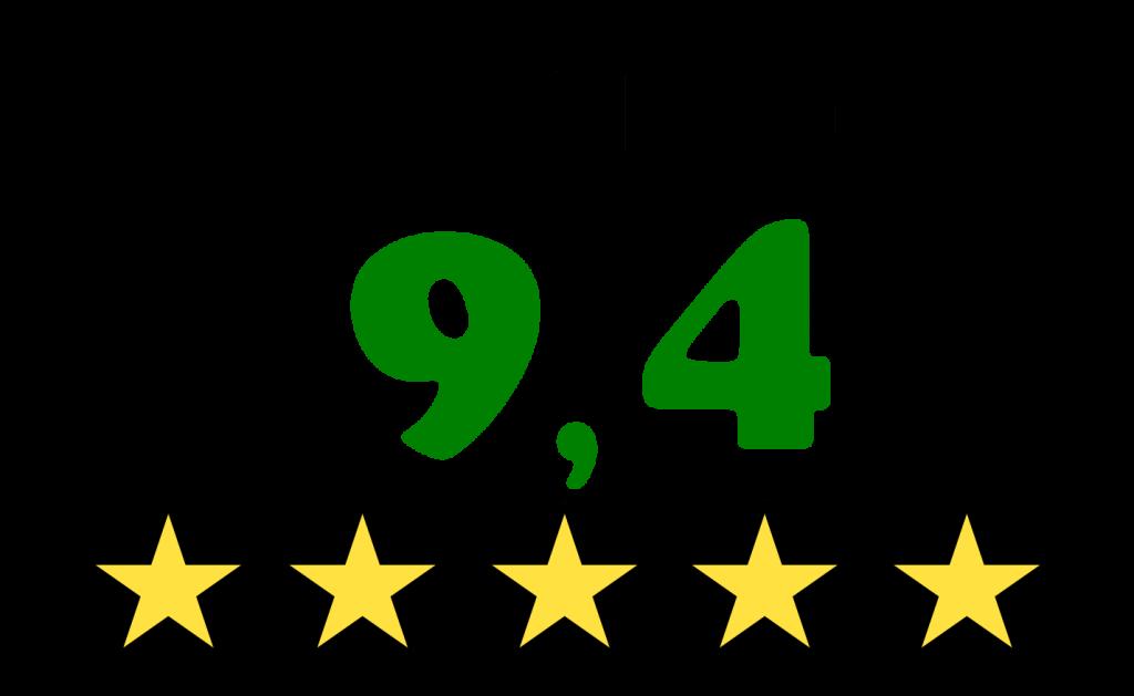 Beoordeeld met 9,4